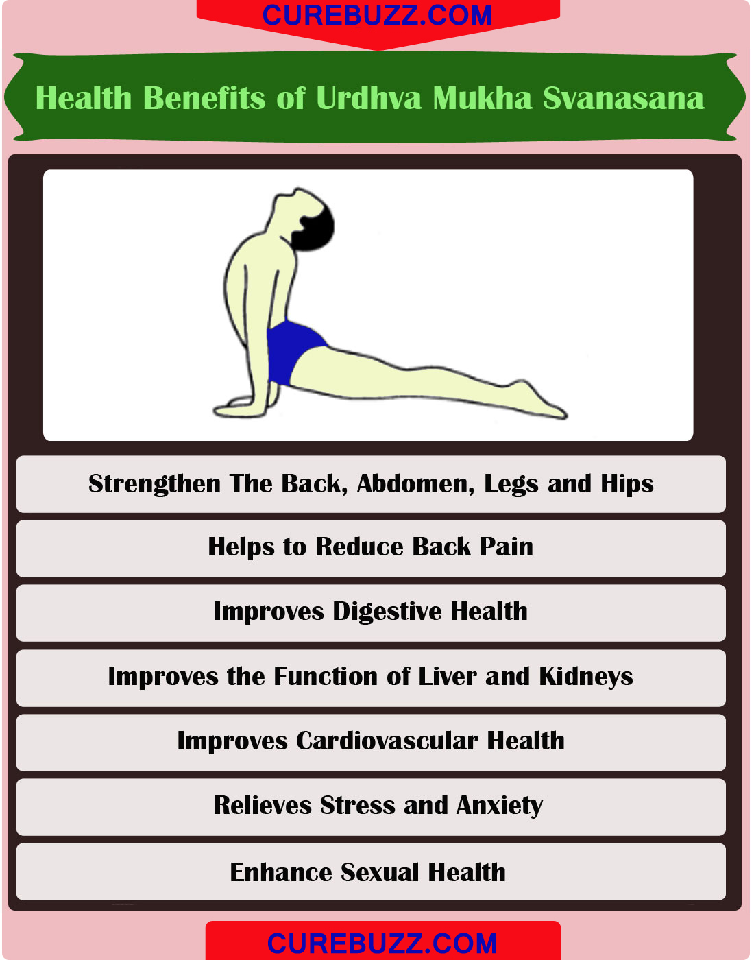 Health benefits of Urdhva Mukha Svanasana