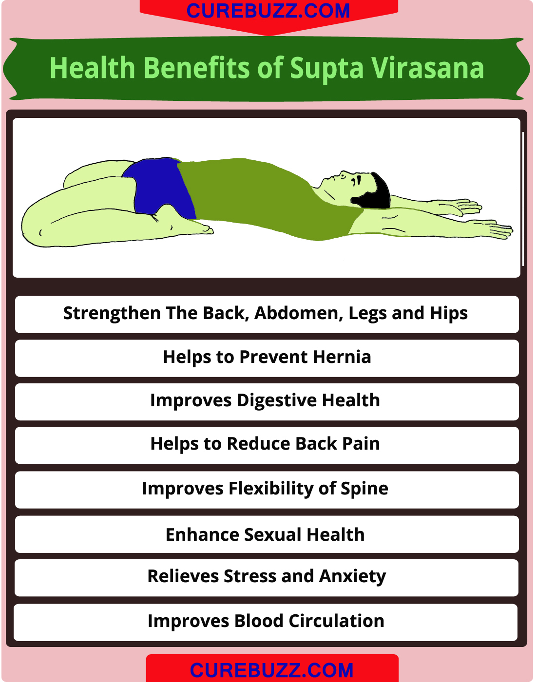 Health benefits of Supta Virasana