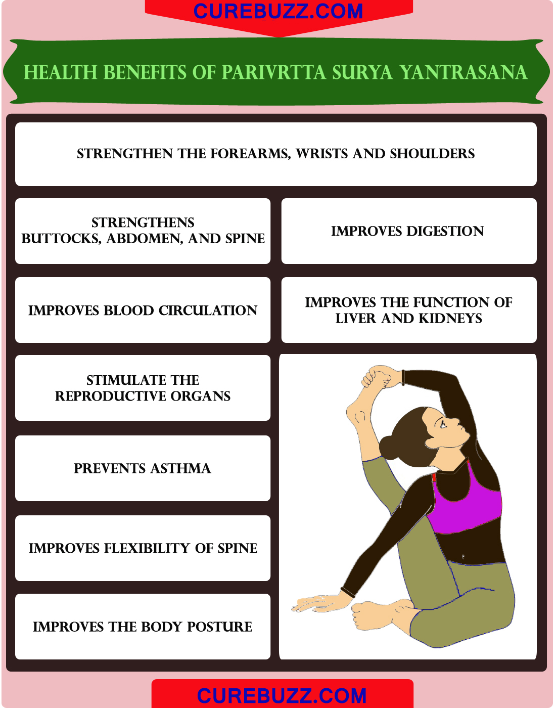 Health benefits of Parivrtta Surya Yantrasana