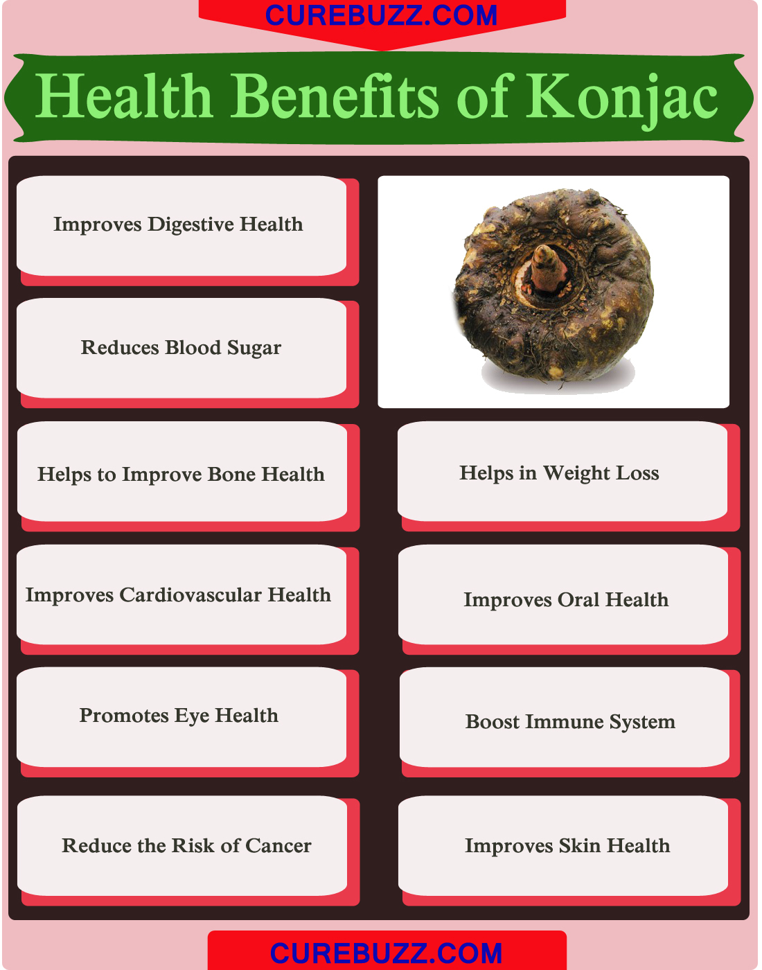 Health Benefits of Konjac