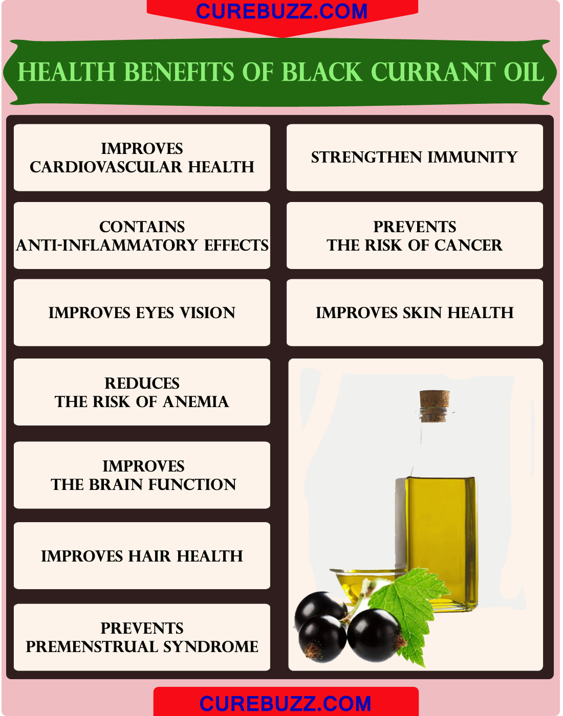 Health Benefits of Black Currant Oil