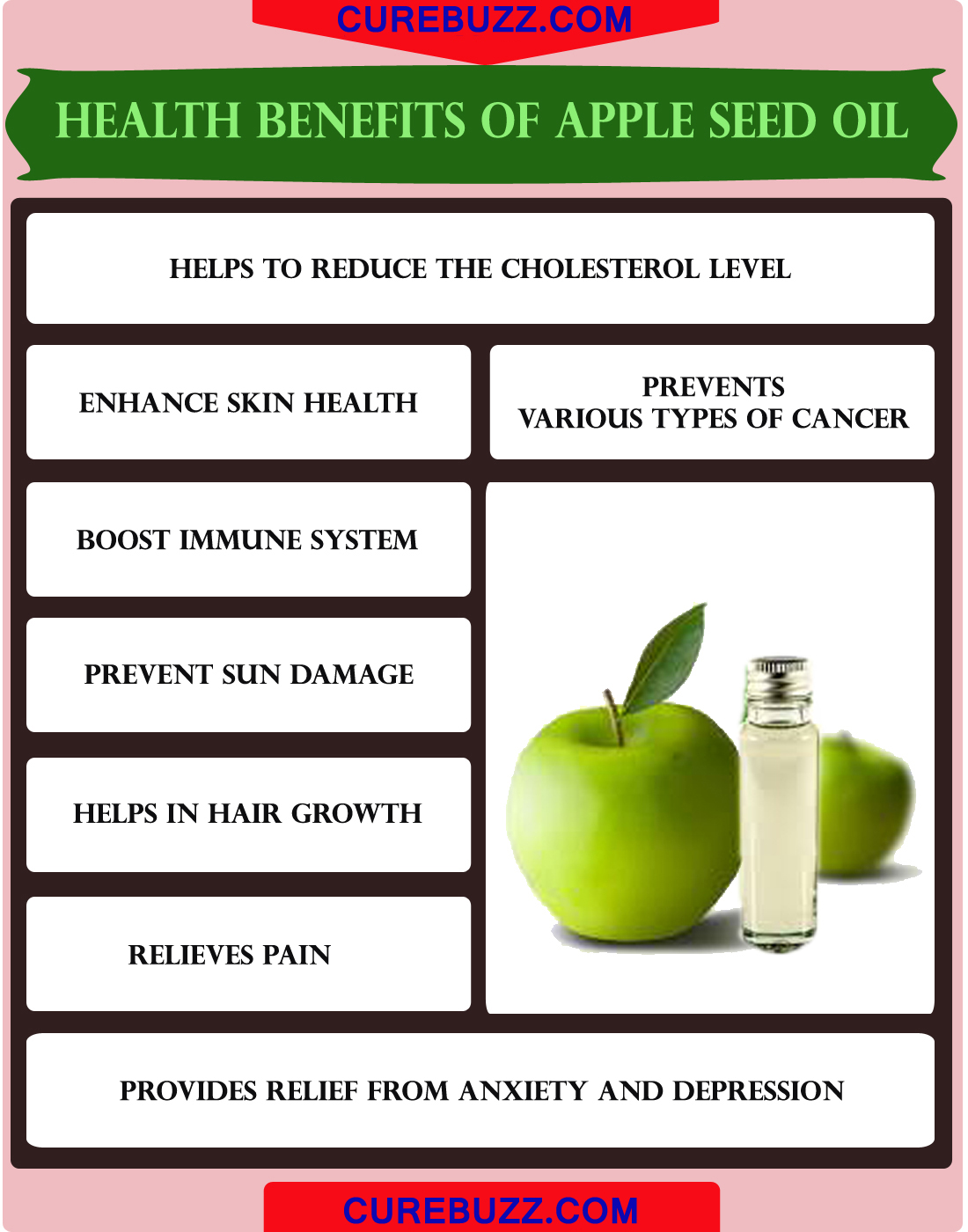 Health benefits of Apple Seed Oil