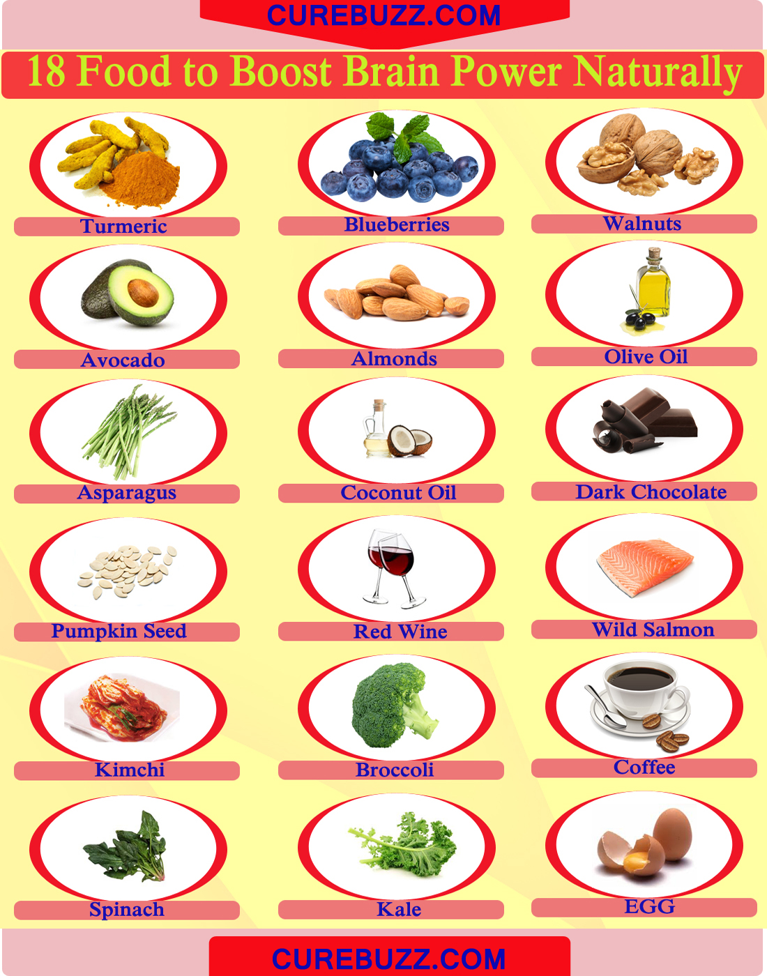 18 Foods To Boost Brain Power Naturally