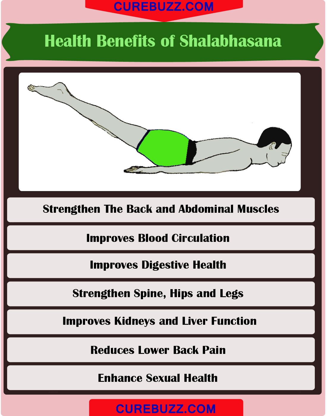 Health benefits of Shalabhasana